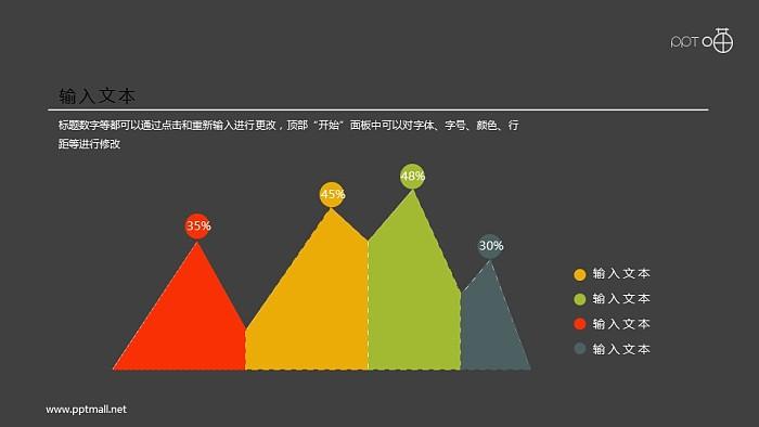 扁平化的清新四色面积图PPT素材_幻灯片预览图2