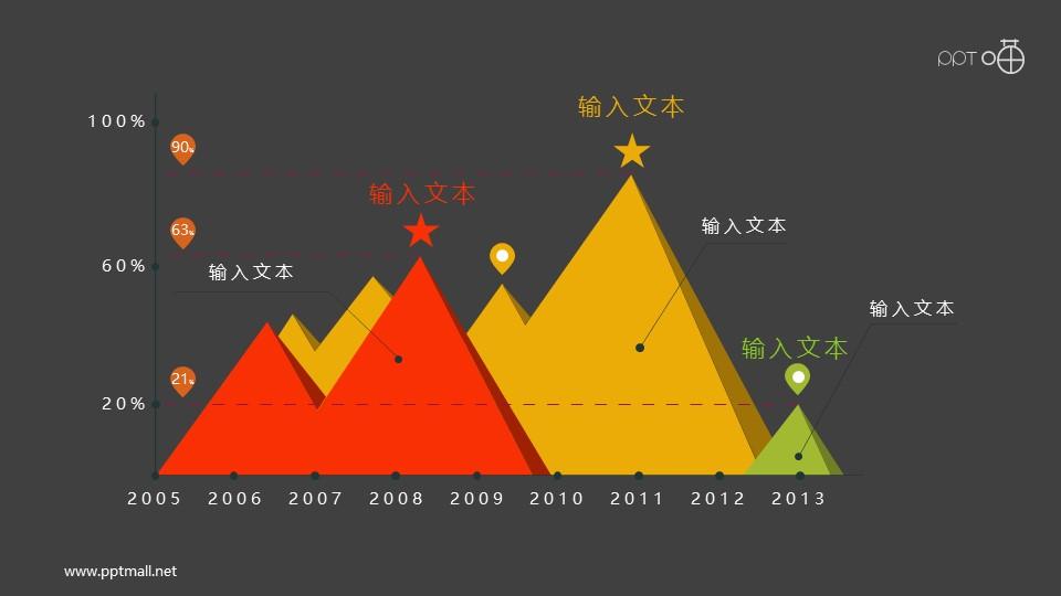 扁平化质感峰面积图PPT素材