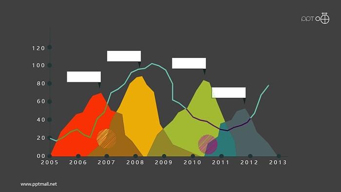 扁平化的手绘峰面积图PPT素材_幻灯片预览图2