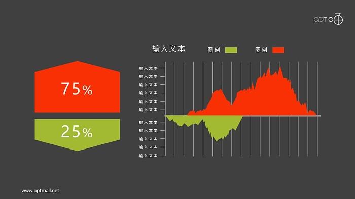 带百分比数据的扁平化噪声面积图PPT素材_幻灯片预览图2