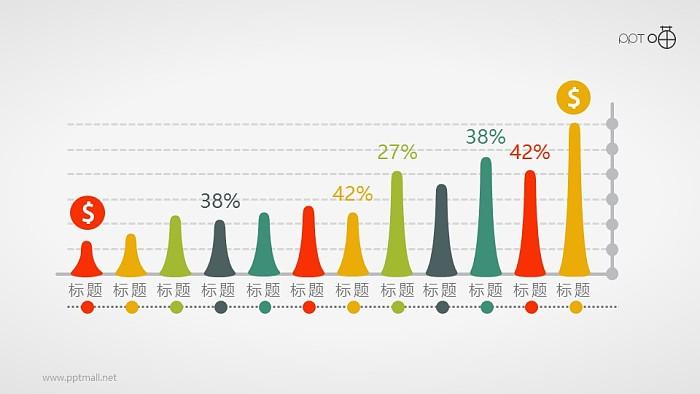 扁平化的火山锥形柱状图PPT素材_幻灯片预览图1