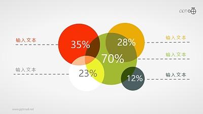 堆积的彩色圆形面积图PPT素材