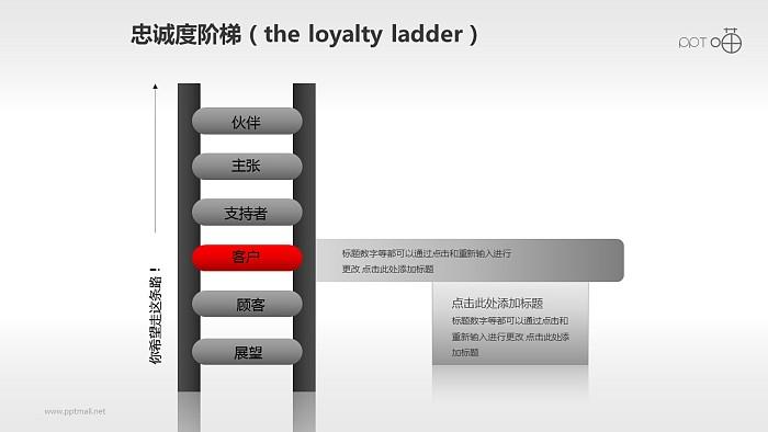 企业文化的忠诚度阶梯商务PPT素材(1)_幻灯片预览图5
