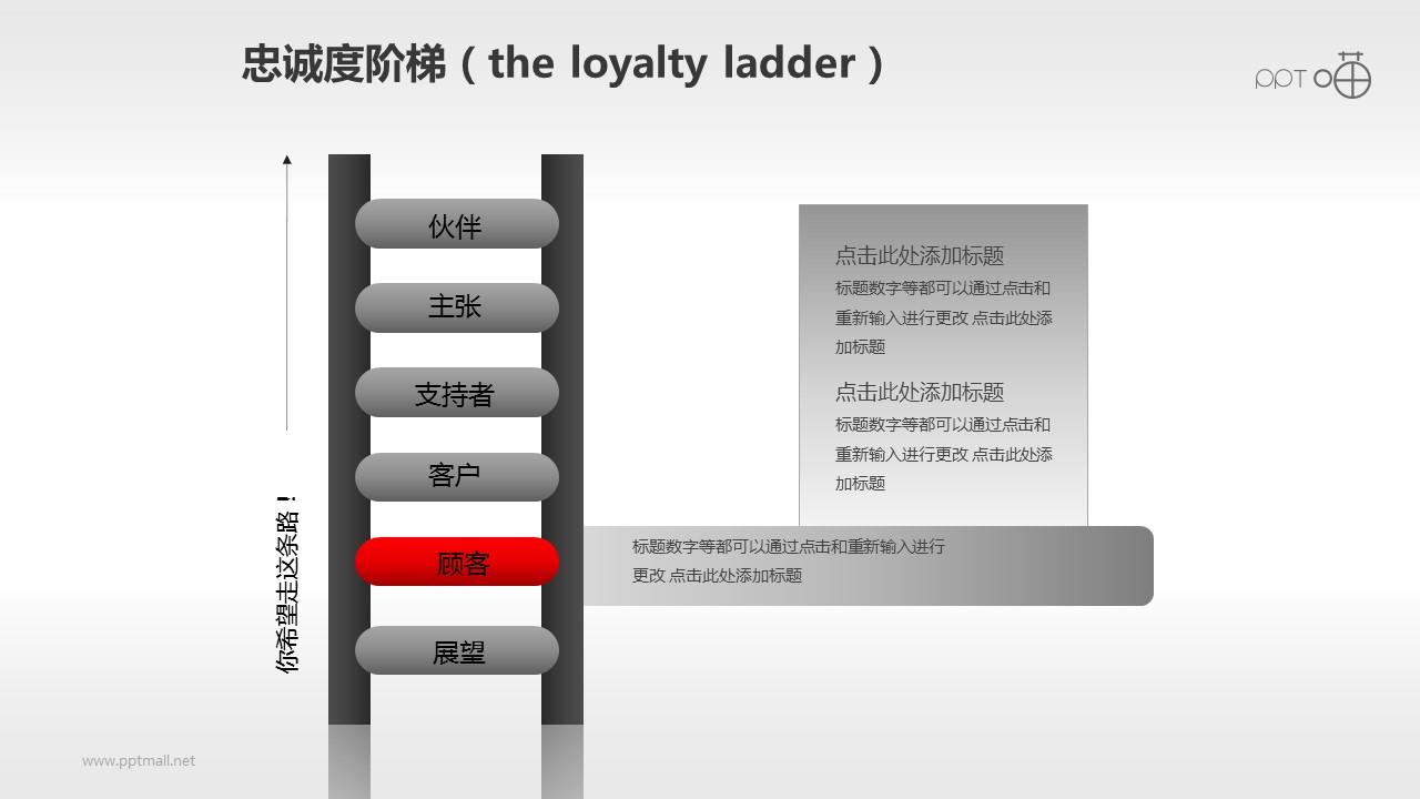 企业文化的忠诚度阶梯商务PPT素材(1)