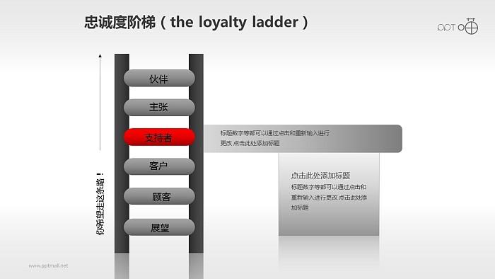 企业文化的忠诚度阶梯商务PPT素材(1)_幻灯片预览图4