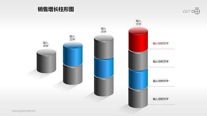 反映销售/经济等数据增长的立体质感柱状图PPT素材(3)_幻灯片预览图1