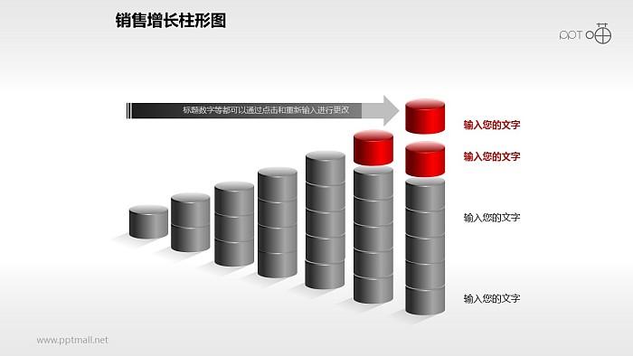 反映销售/经济等数据增长的立体质感柱状图PPT素材(7)_幻灯片预览图1