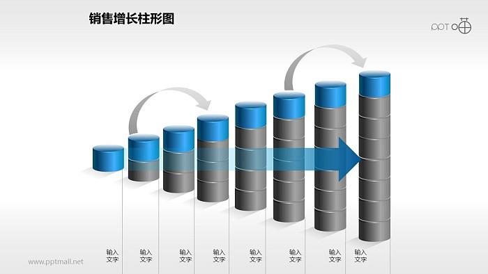 反映销售/经济等跳跃式增长的立体质感柱状图PPT素材(9)_幻灯片预览图1