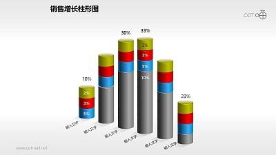 反映销售/经济等数据变化的立体质感柱状图PPT素材(14)