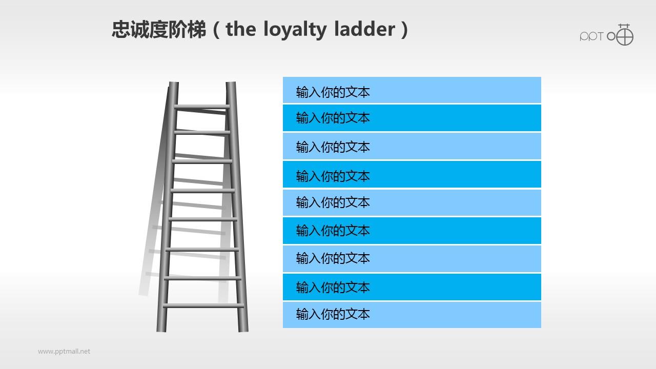 企业文化的忠诚度阶梯商务PPT素材(2)