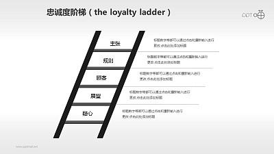 企业文化的忠诚度阶梯商务PPT素材(4)