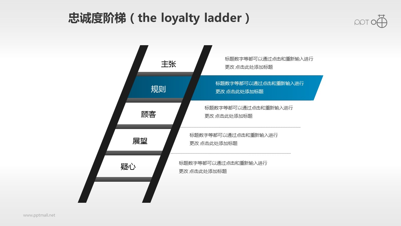 企业文化的忠诚度阶梯商务PPT素材(6)