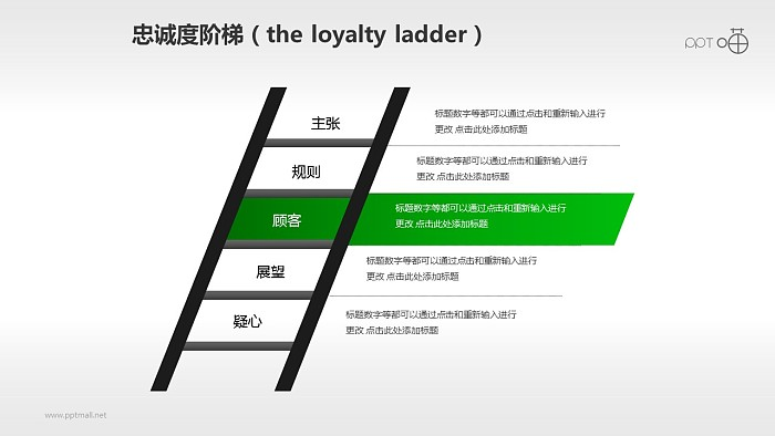 企业文化的忠诚度阶梯商务PPT素材(7)_幻灯片预览图1