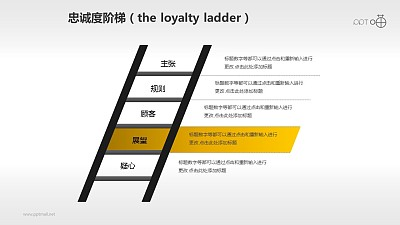 企业文化的忠诚度阶梯商务PPT素材(8)