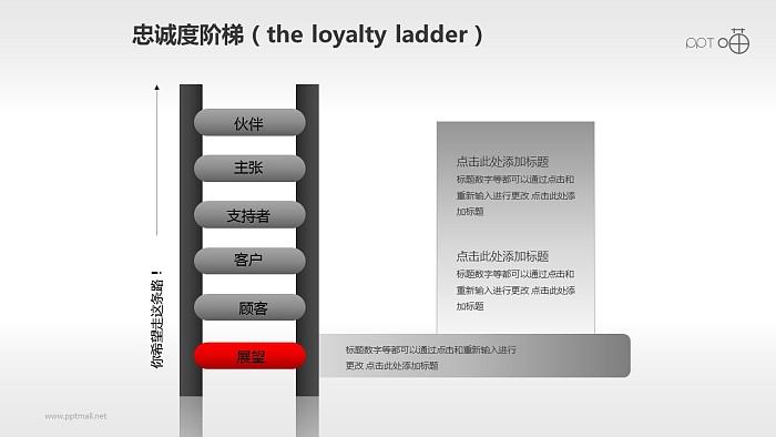 企业文化的忠诚度阶梯商务PPT素材(1)_幻灯片预览图7