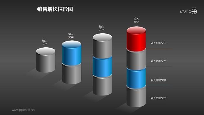 反映销售/经济等数据增长的立体质感柱状图PPT素材(3)_幻灯片预览图2