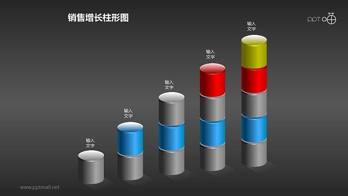 反映销售/经济等数据增长的立体质感柱状图PPT素材(4)_幻灯片预览图2