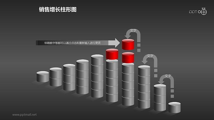 反映销售/经济等跳跃增长的立体质感柱状图PPT素材(8)_幻灯片预览图2