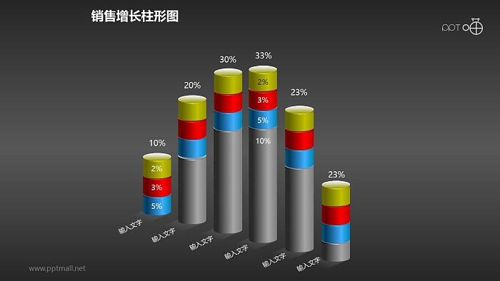 反映销售/经济等数据变化的立体质感柱状图PPT素材(14)_幻灯片预览图2