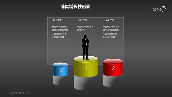 反映销售业绩/能力排行的立体质感颁奖台PPT素材_幻灯片预览图2