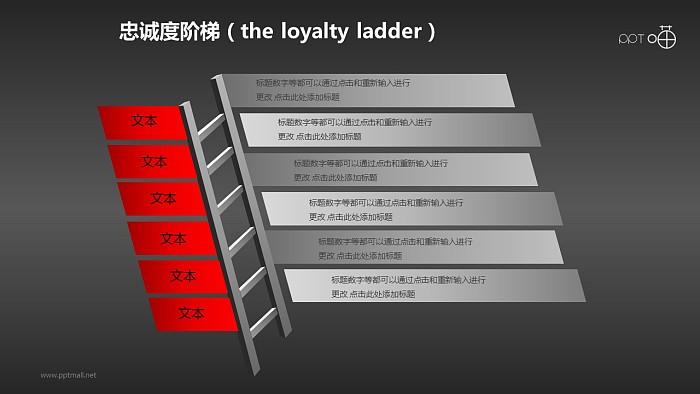 企业文化的忠诚度阶梯商务PPT素材(3)_幻灯片预览图2