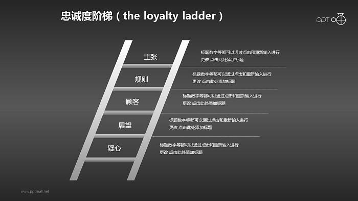 企业文化的忠诚度阶梯商务PPT素材(4)_幻灯片预览图2