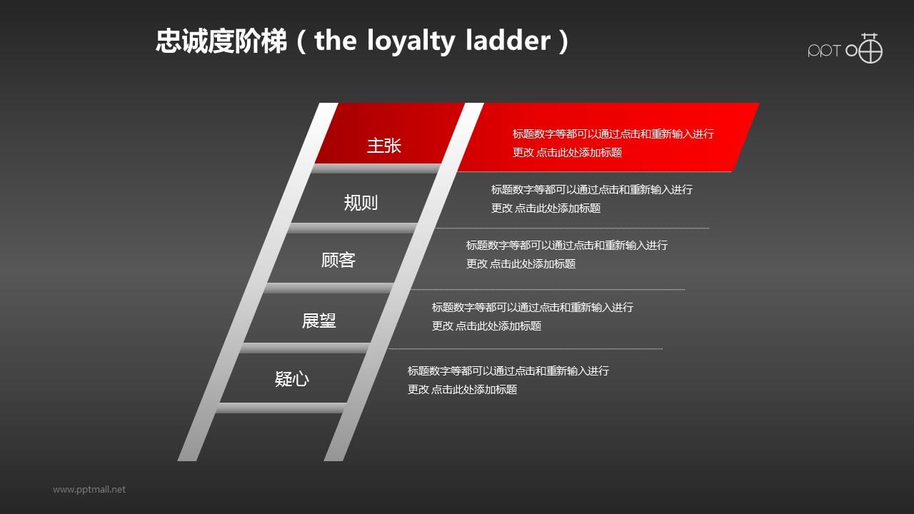 企业文化的忠诚度阶梯商务PPT素材(5)