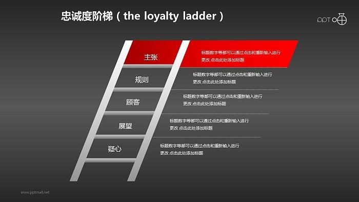 企业文化的忠诚度阶梯商务PPT素材(5)_幻灯片预览图2