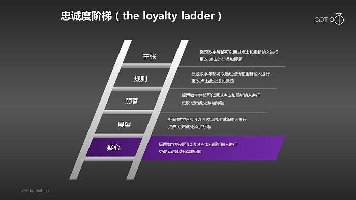 企业文化的忠诚度阶梯商务PPT素材(9)_幻灯片预览图2