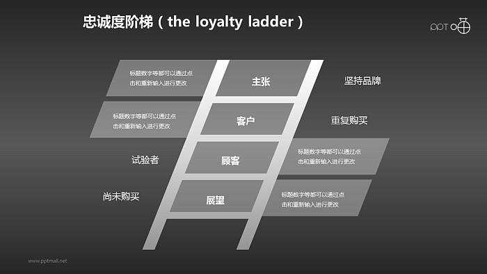 企业文化的忠诚度阶梯商务PPT素材(10)_幻灯片预览图2