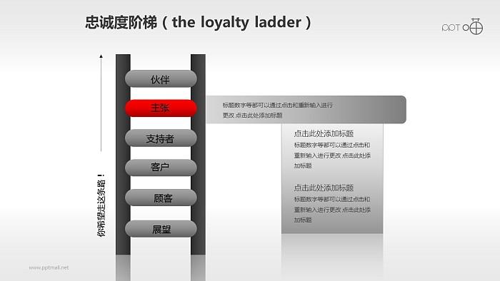 企业文化的忠诚度阶梯商务PPT素材(1)_幻灯片预览图3