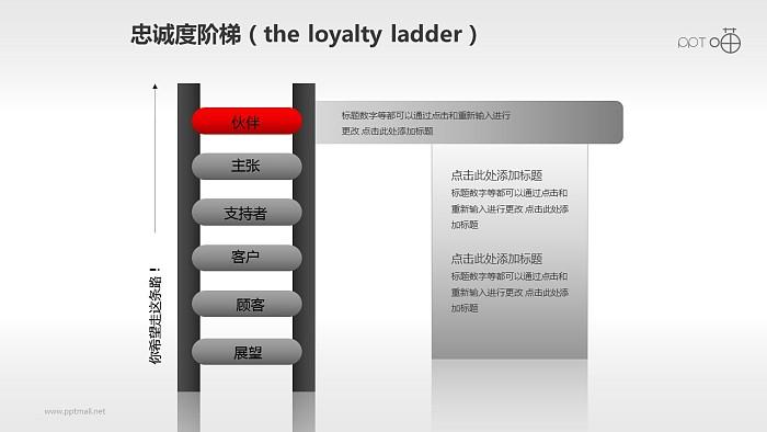 企业文化的忠诚度阶梯商务PPT素材(1)_幻灯片预览图2
