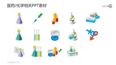 卡通风格的医药/化学相关PPT素材