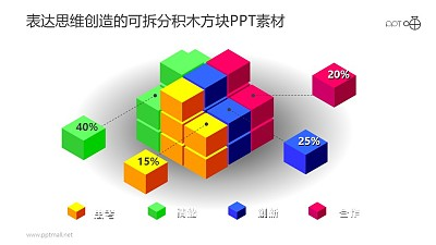 表达思维创造的可拆分方块积木PPT素材