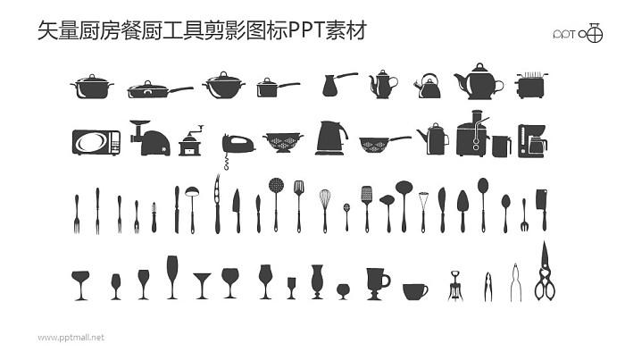 锅碗瓢盆PPT模板下载