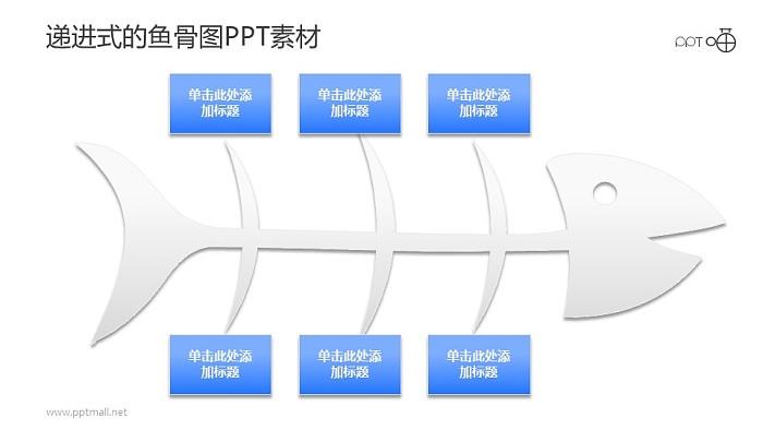 鱼骨图PPT模板下载
