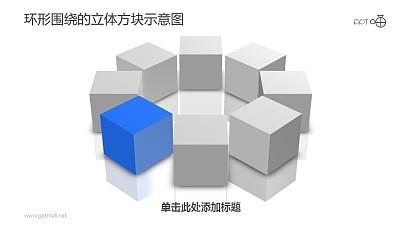 环形围绕的立体方块PPT示意图