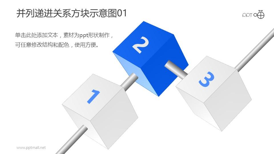 递进并列关系的金属棒-方块示意图01