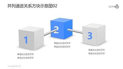 递进并列关系的金属棒-方块示意图02