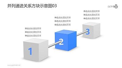 递进并列关系的金属棒-方块示意图03