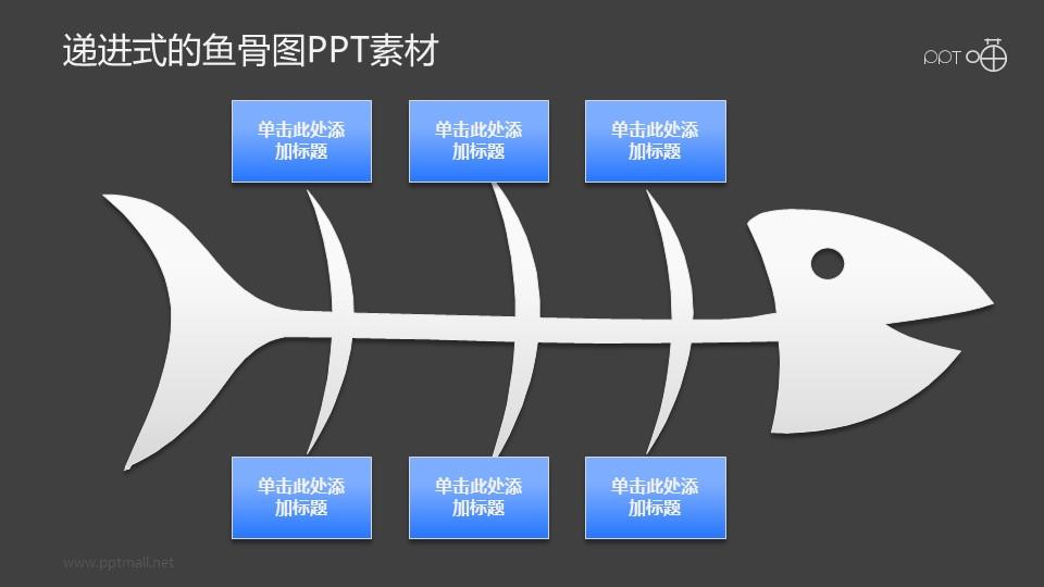 6个部分递进关系的鱼骨图PPT素材