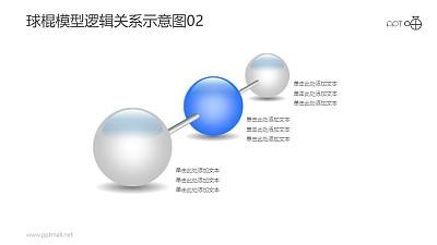 球棍模型逻辑关系示意图素材02