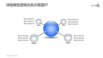 球棍模型逻辑关系示意图素材07