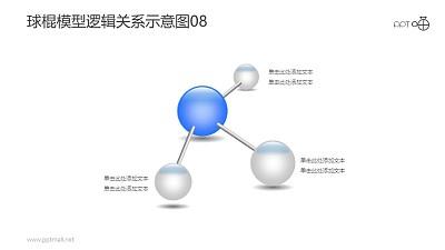 球棍模型逻辑关系示意图素材08