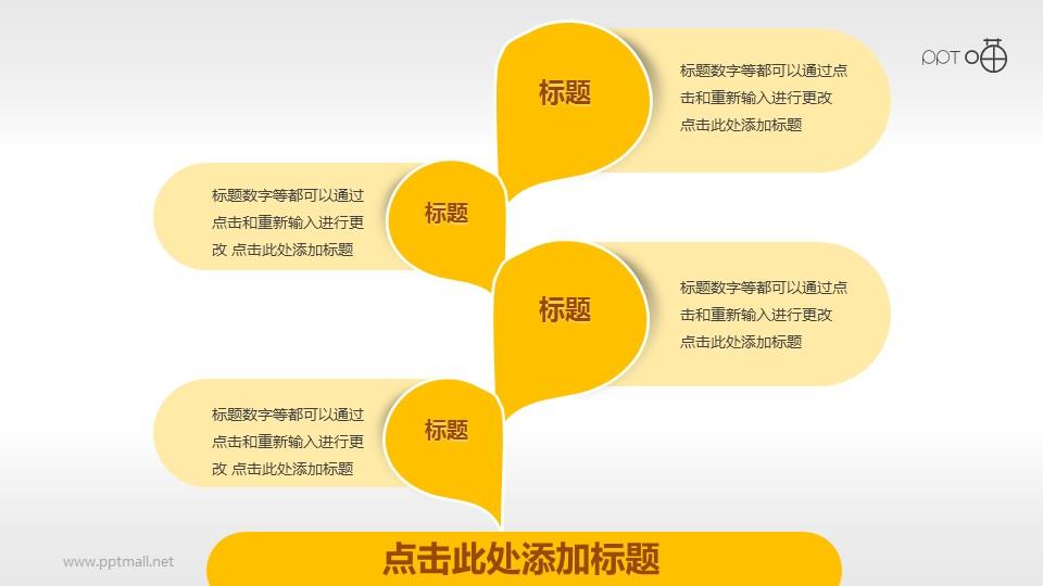 四个纵向排列的黄色合成形状的PPT模板素材