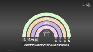 四个环绕的半圆环样式结构的PPT图表模板