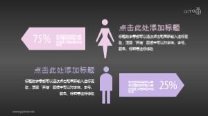 性别数据信息对比结构的PPT素材模板