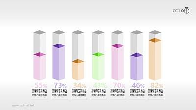 七个横向排列的柱状统计图PPT素材