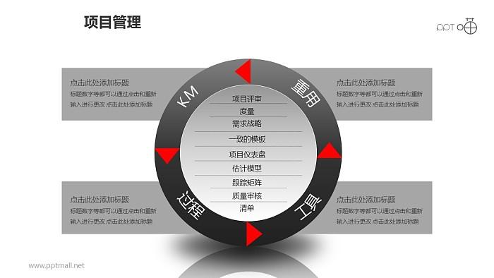 项目优化PPT模板下载