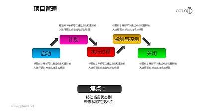 项目管理之彩色方块递进关系图PPT素材下载
